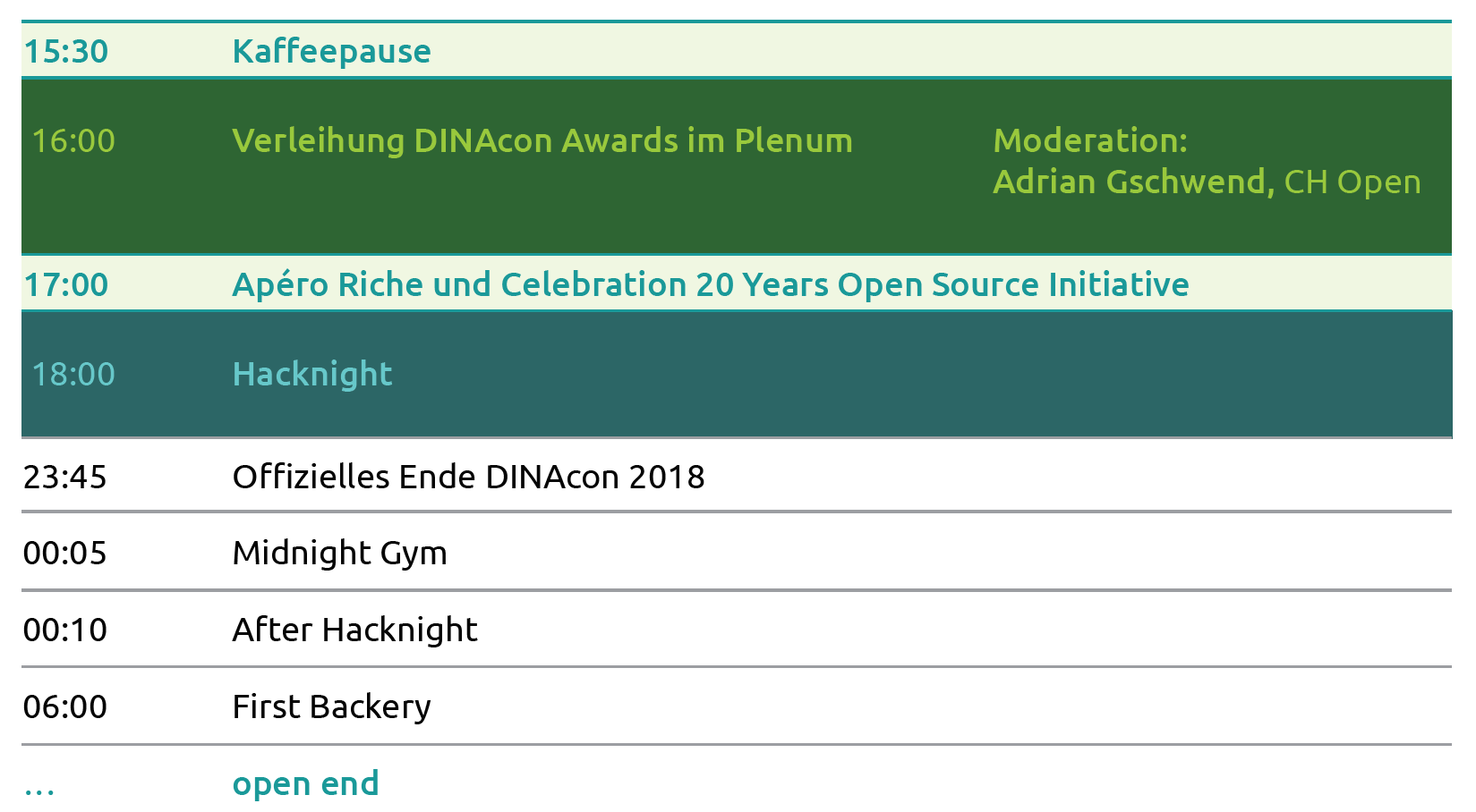 Dinacon-Event in Bern